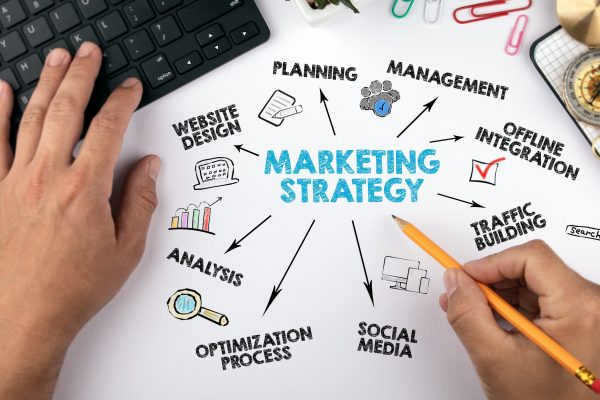 Marketing Strategies- Enhancement of Process through Method Format