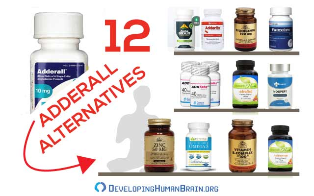 What Are The Uses Of Consuming Adderall?